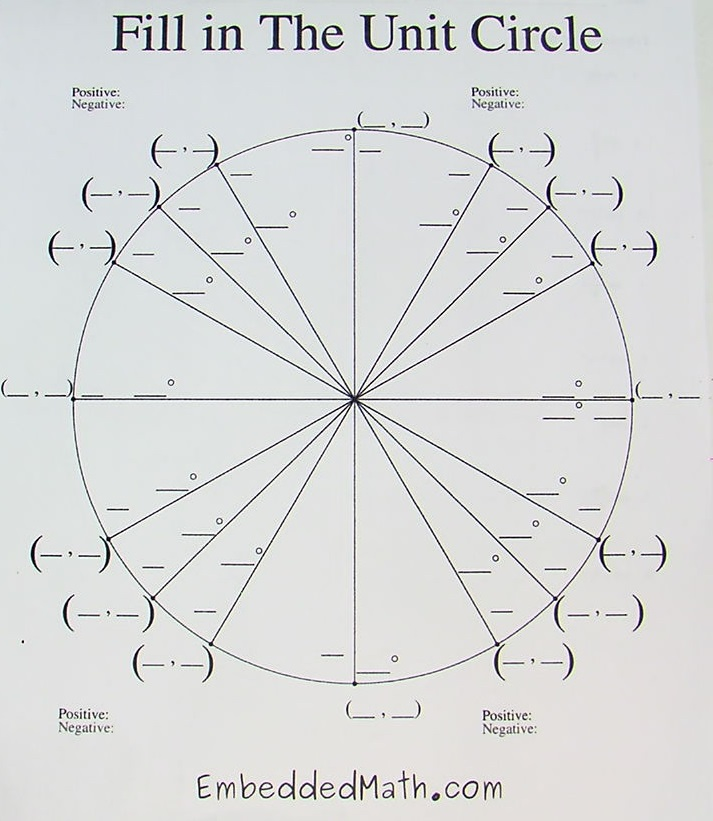 Blank Unit Circle With Degrees | Special Offers